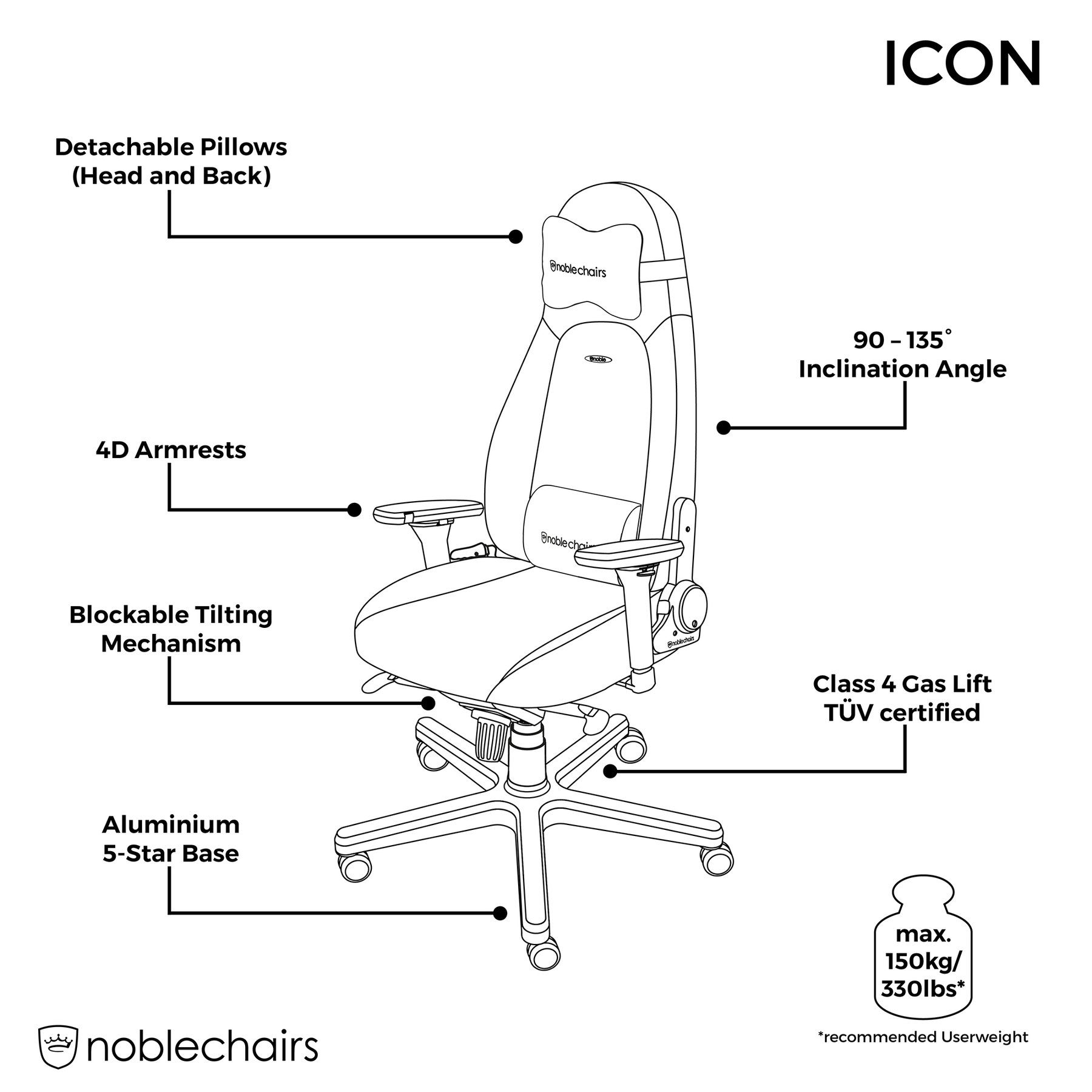 noblechairs-Icon-caracteristicas